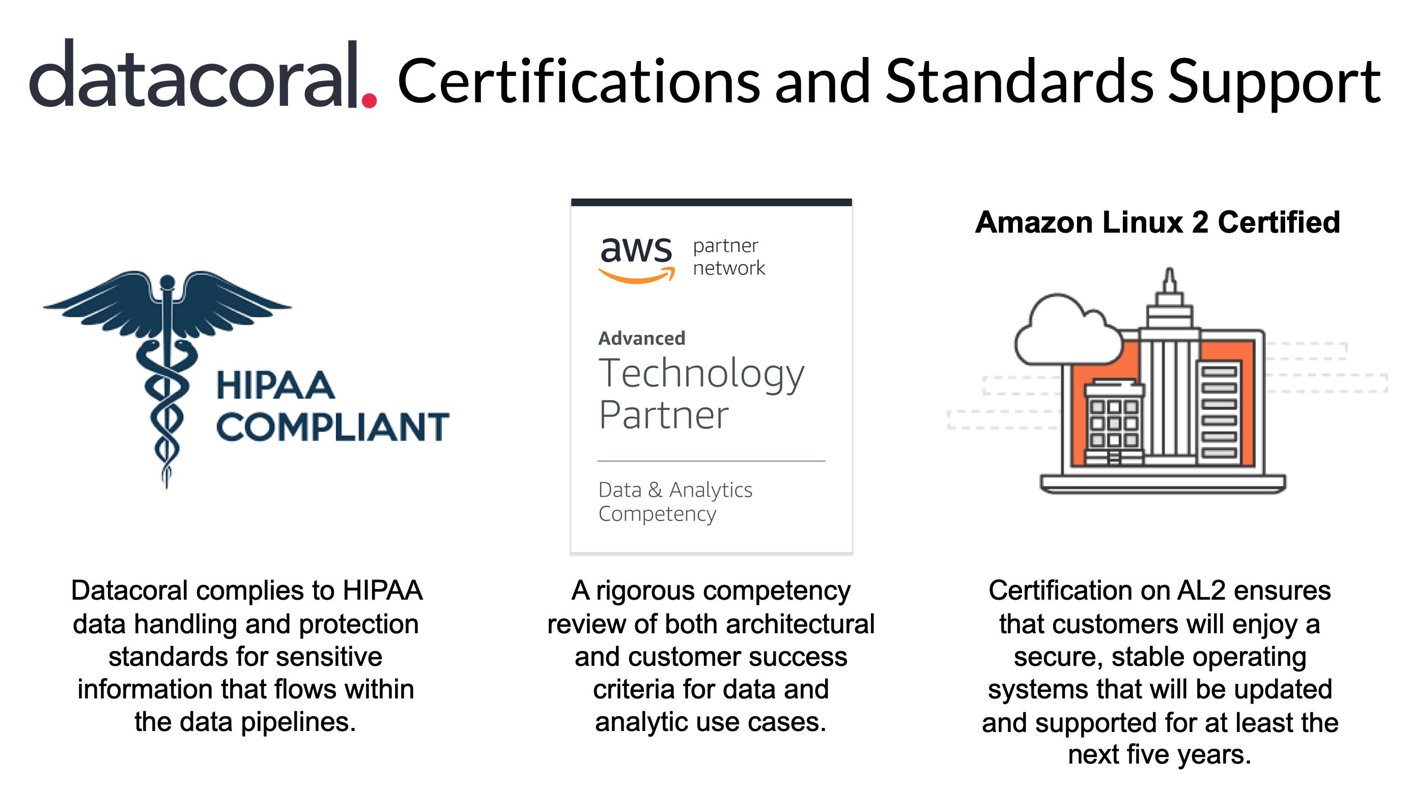 Datacoral-Compliance News